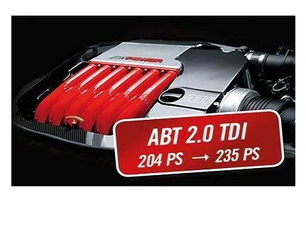 ABT Leistungssteigerung auf 235 PS